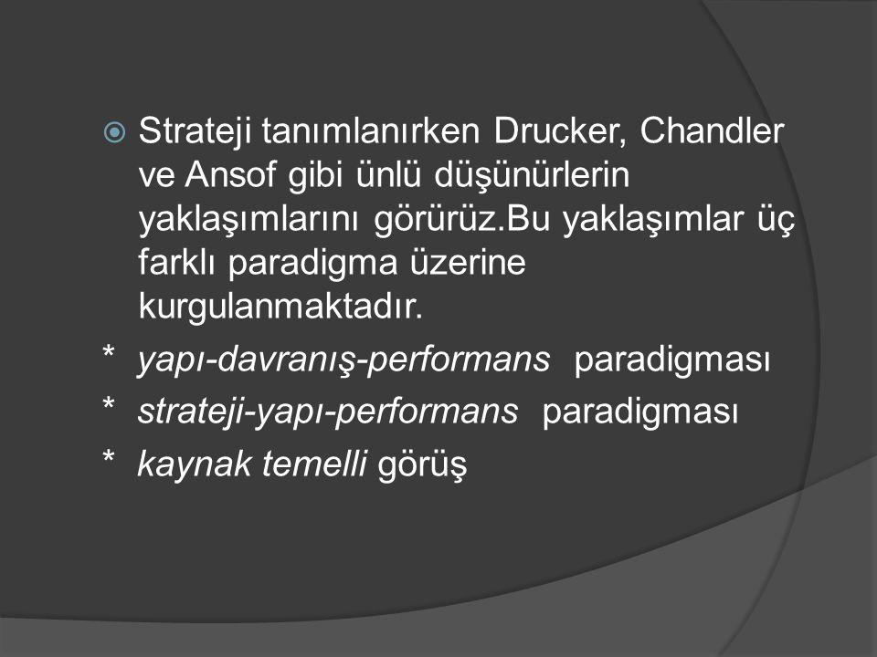 Strateji tanımlanırken Drucker, Chandler ve Ansof gibi ünlü düşünürlerin yaklaşımlarını görürüz.Bu yaklaşımlar üç farklı paradigma üzerine kurgulanmaktadır.