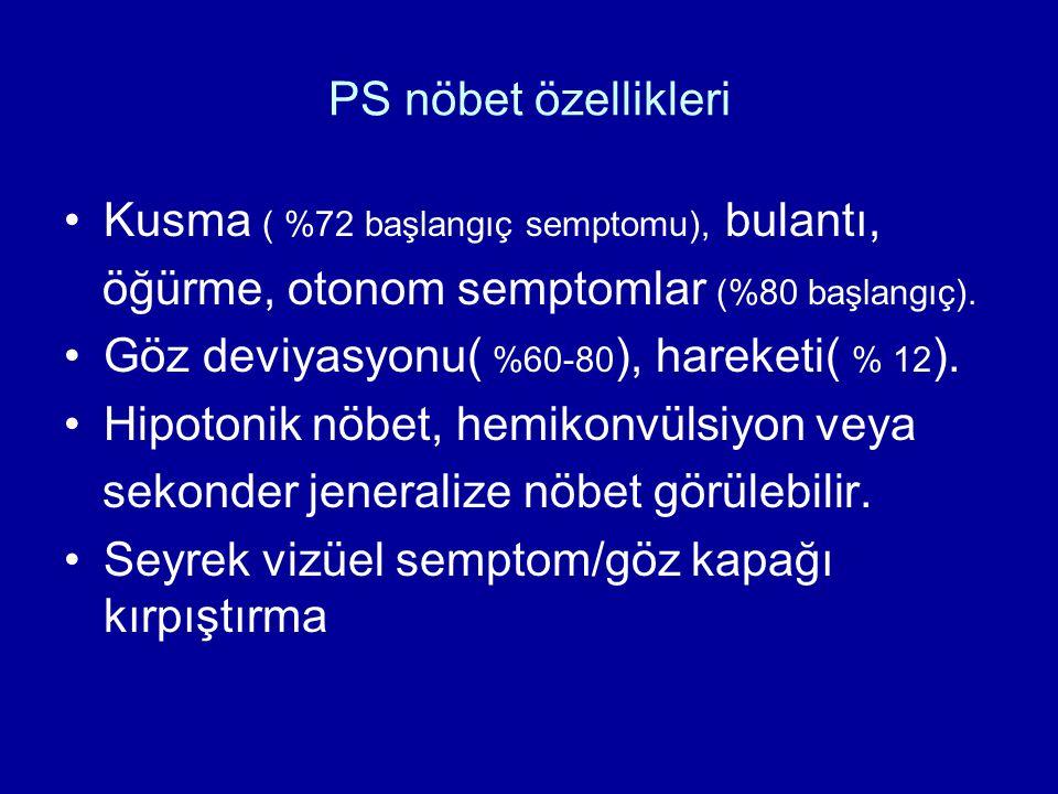 PS nöbet özellikleri Kusma ( %72 başlangıç semptomu), bulantı, öğürme, otonom semptomlar (%80 başlangıç).