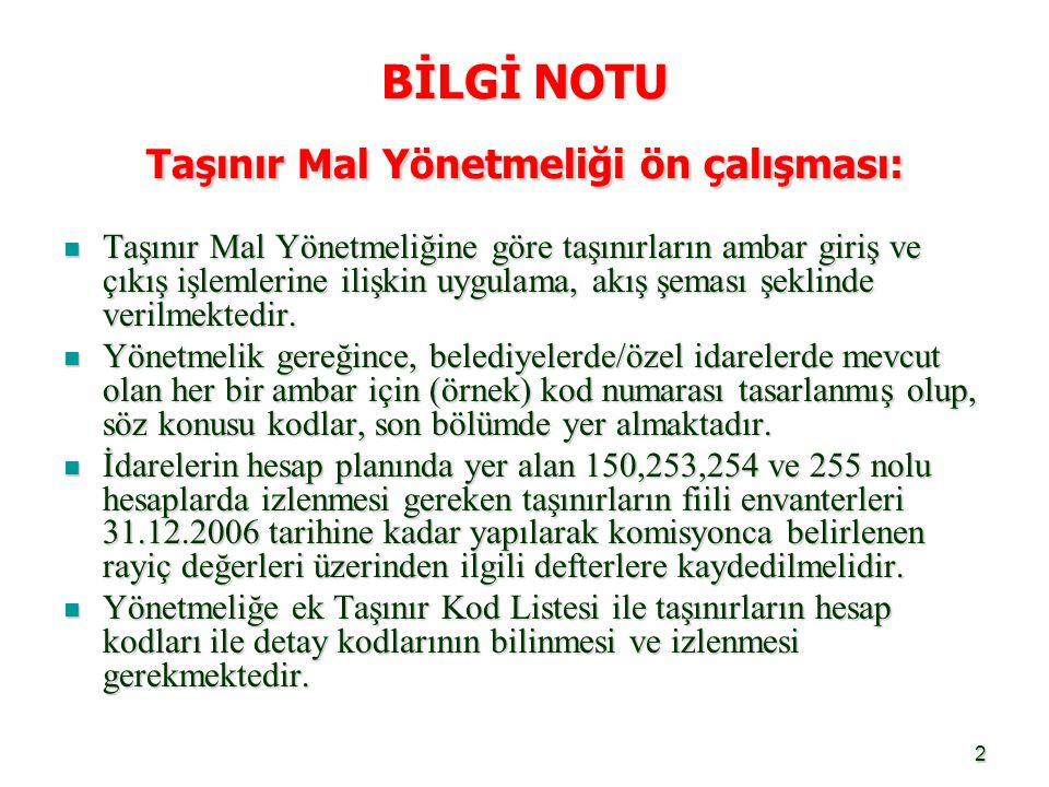 BİLGİ NOTU Taşınır Mal Yönetmeliği ön çalışması: