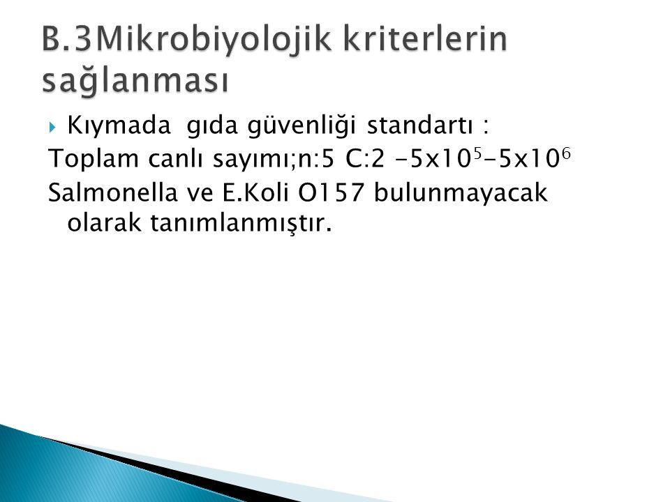B.3Mikrobiyolojik kriterlerin sağlanması