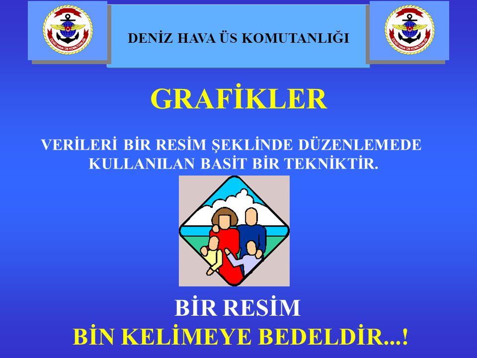GRAFİKLER BİR RESİM BİN KELİMEYE BEDELDİR...!
