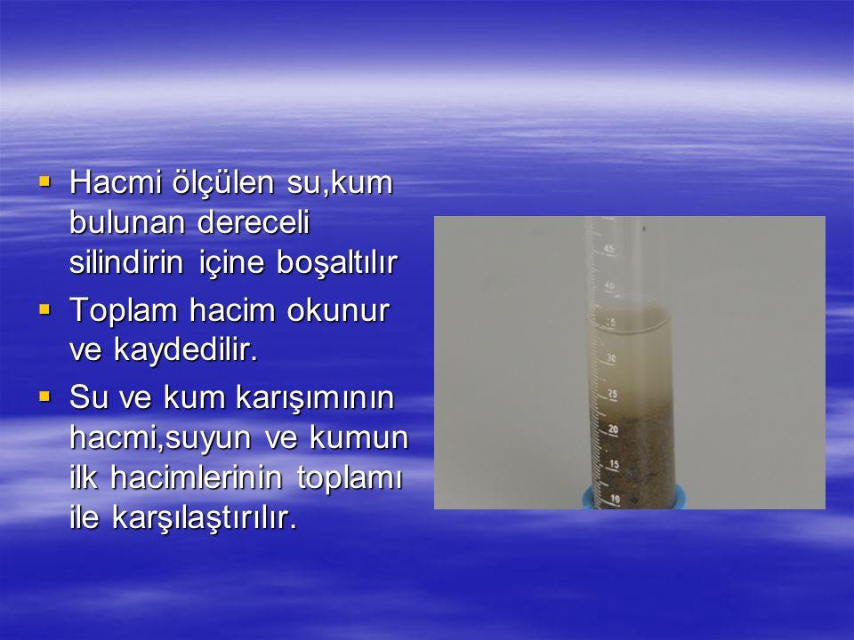 Hacmi ölçülen su,kum bulunan dereceli silindirin içine boşaltılır