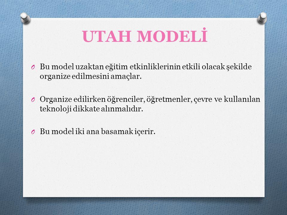UTAH MODELİ Bu model uzaktan eğitim etkinliklerinin etkili olacak şekilde organize edilmesini amaçlar.