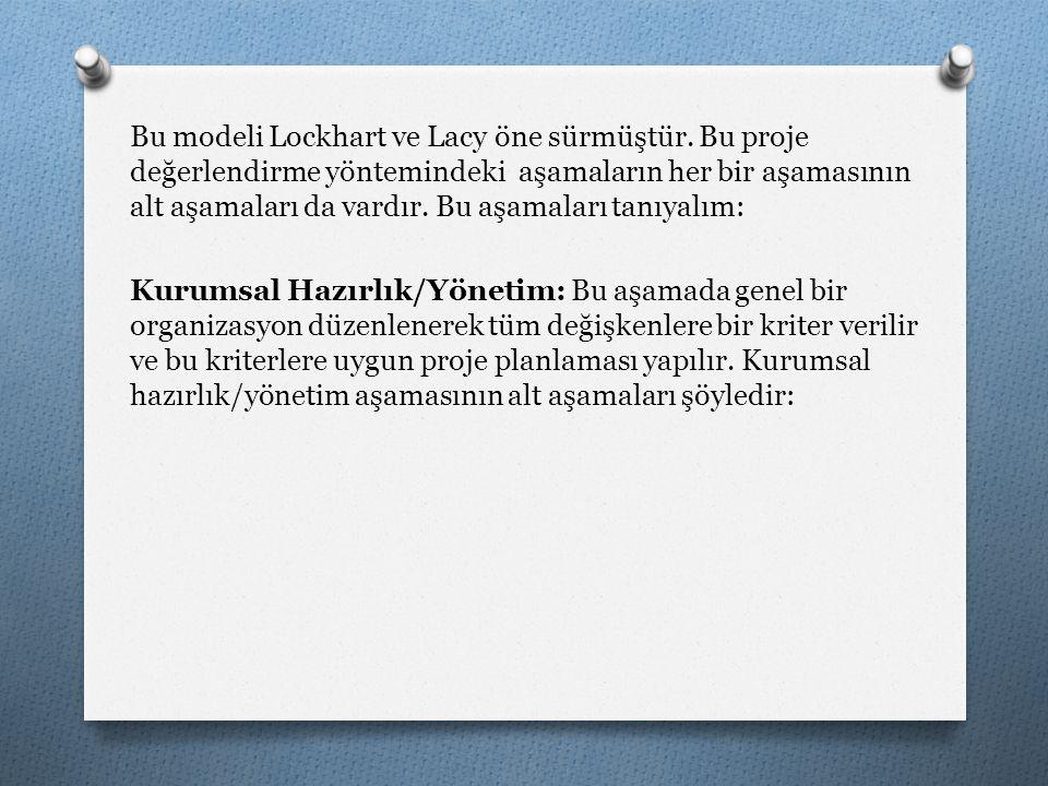 Bu modeli Lockhart ve Lacy öne sürmüştür