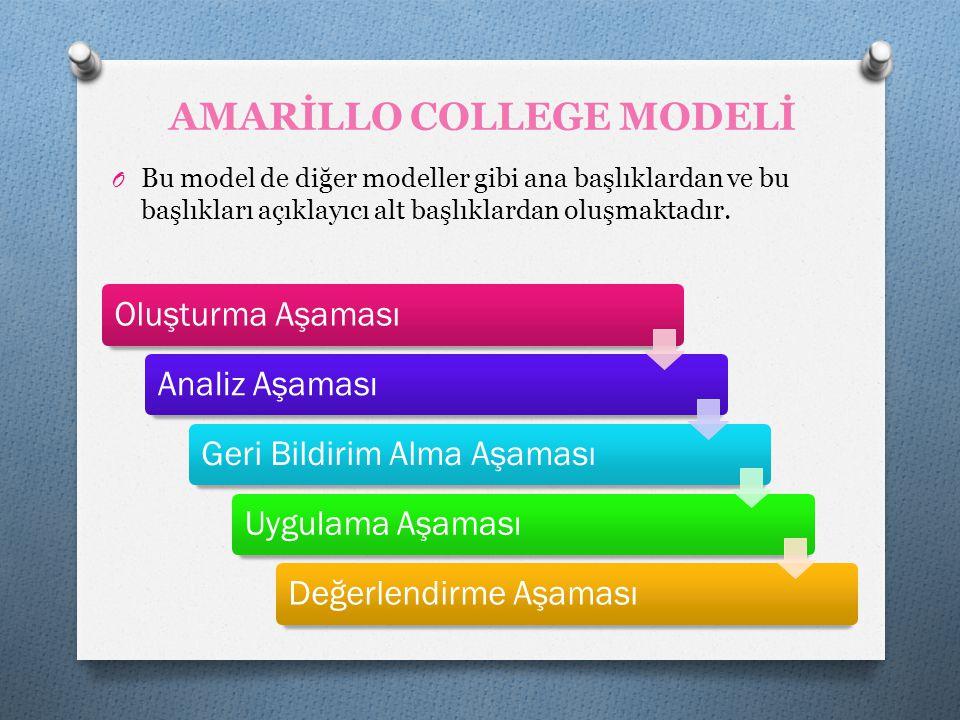 AMARİLLO COLLEGE MODELİ