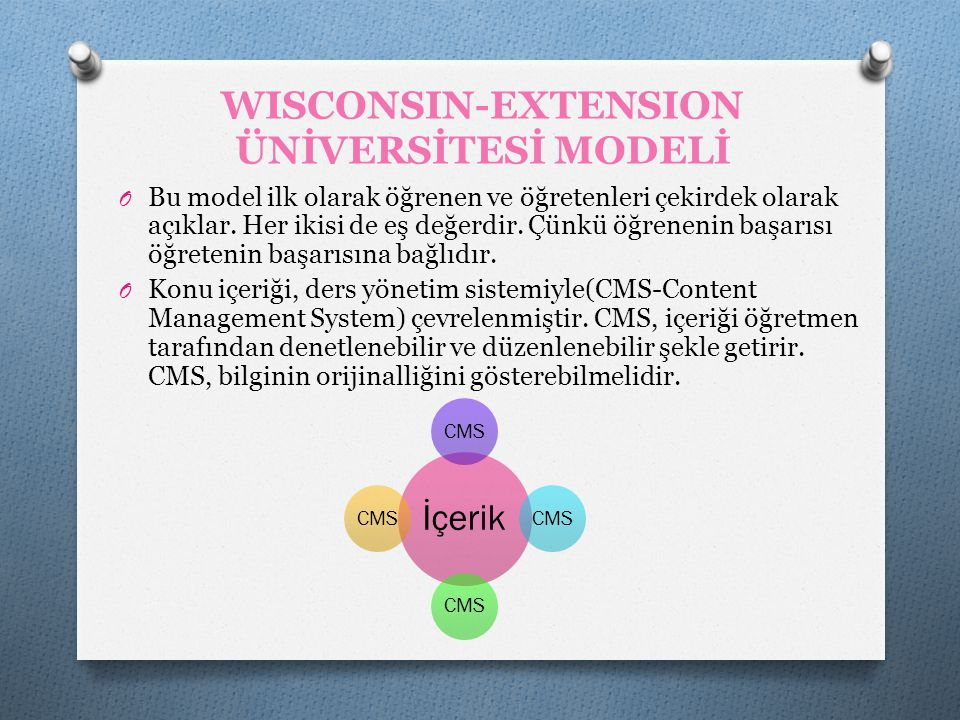 WISCONSIN-EXTENSION ÜNİVERSİTESİ MODELİ