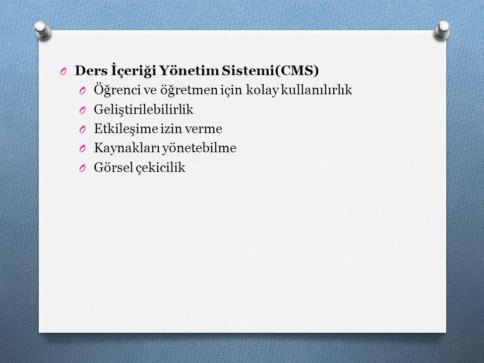 Ders İçeriği Yönetim Sistemi(CMS)