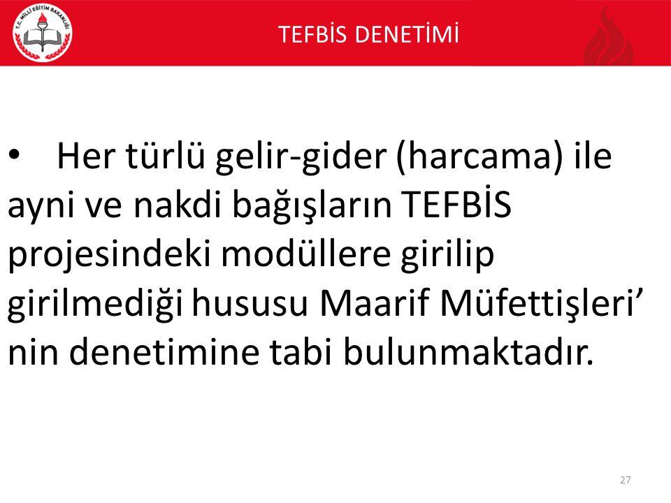 TEFBİS DENETİMİ