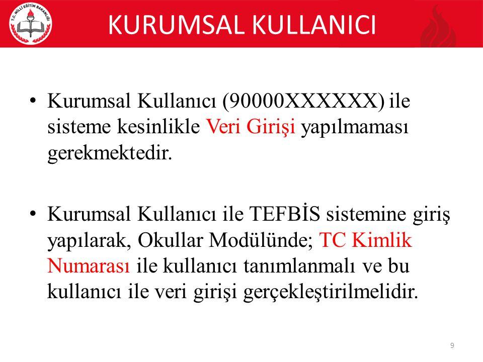 KURUMSAL KULLANICI Kurumsal Kullanıcı (90000XXXXXX) ile sisteme kesinlikle Veri Girişi yapılmaması gerekmektedir.