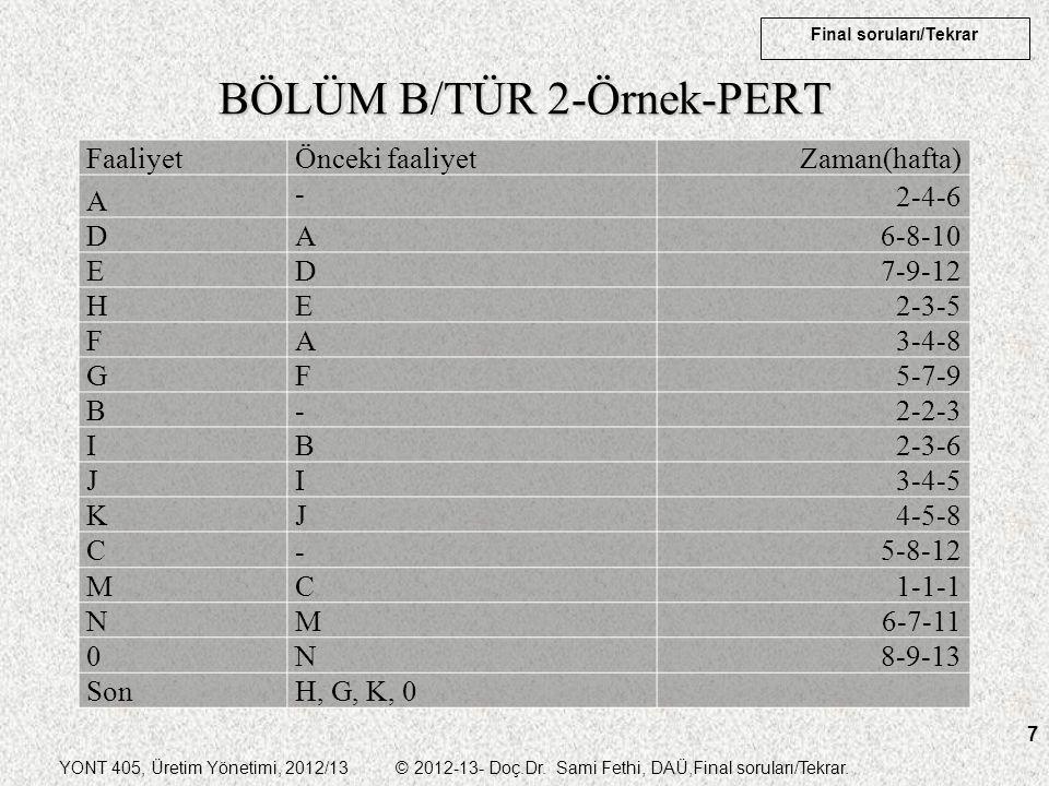 BÖLÜM B/TÜR 2-Örnek-PERT