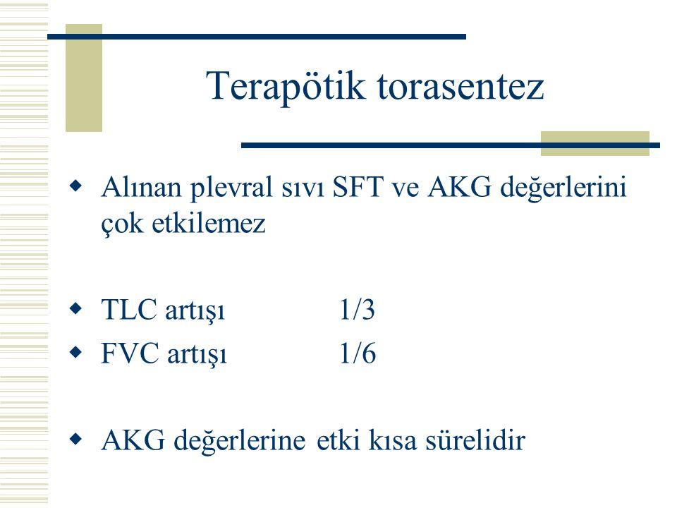 Terapötik torasentez Alınan plevral sıvı SFT ve AKG değerlerini çok etkilemez. TLC artışı 1/3. FVC artışı 1/6.