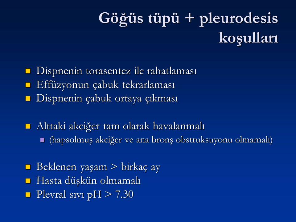 Göğüs tüpü + pleurodesis koşulları