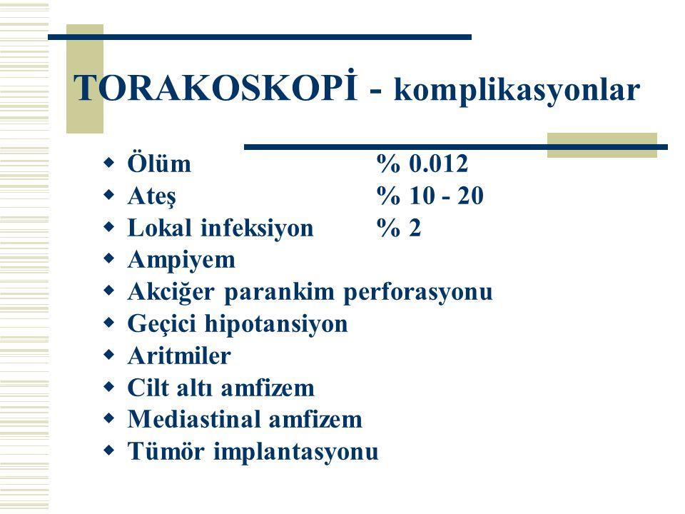 TORAKOSKOPİ - komplikasyonlar