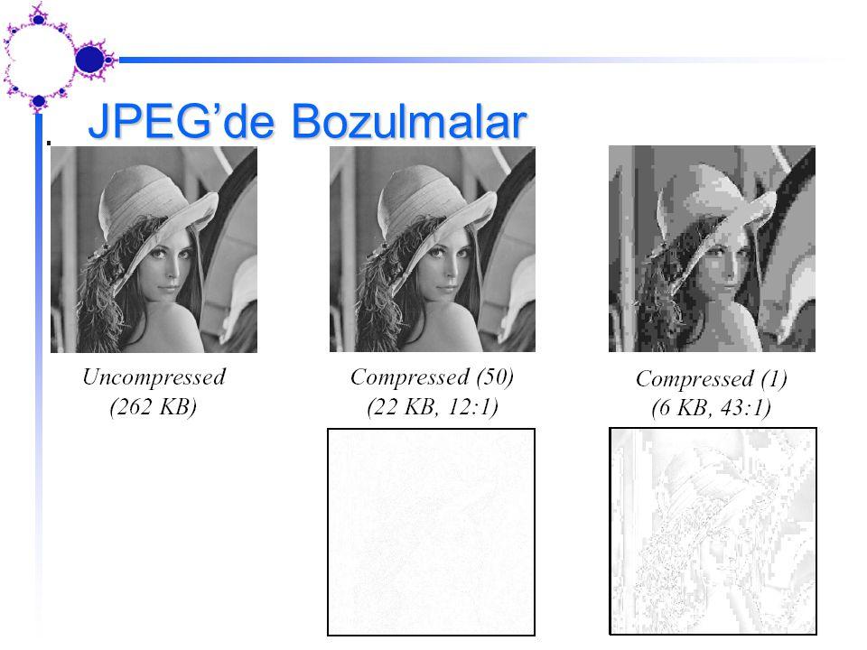JPEG'de Bozulmalar