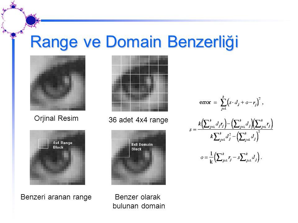 Range ve Domain Benzerliği