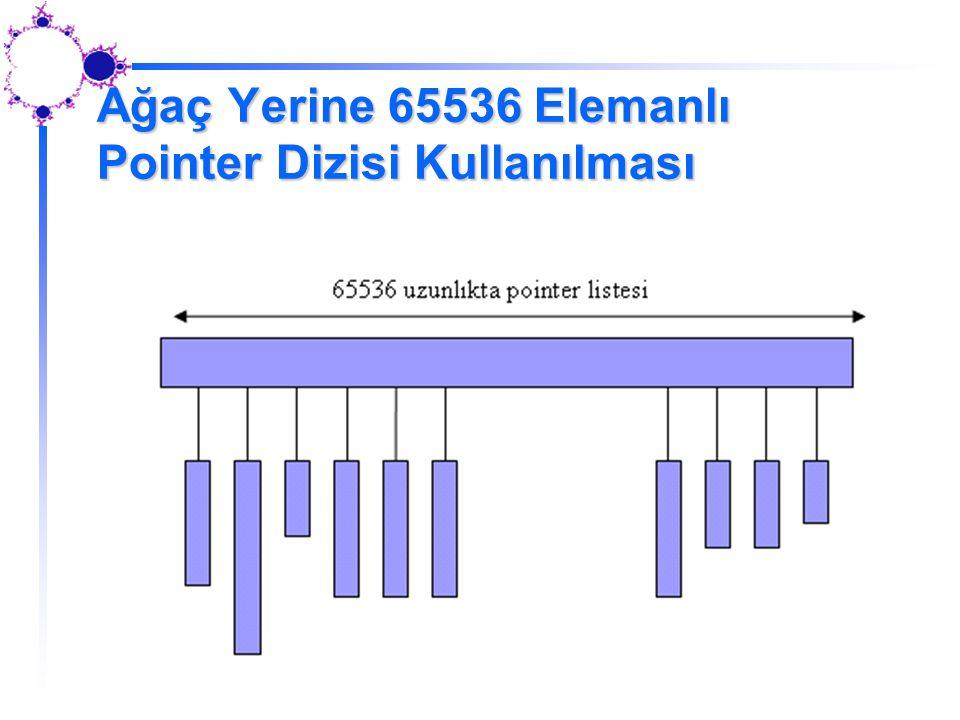 Ağaç Yerine 65536 Elemanlı Pointer Dizisi Kullanılması