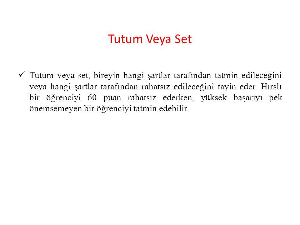 Tutum Veya Set