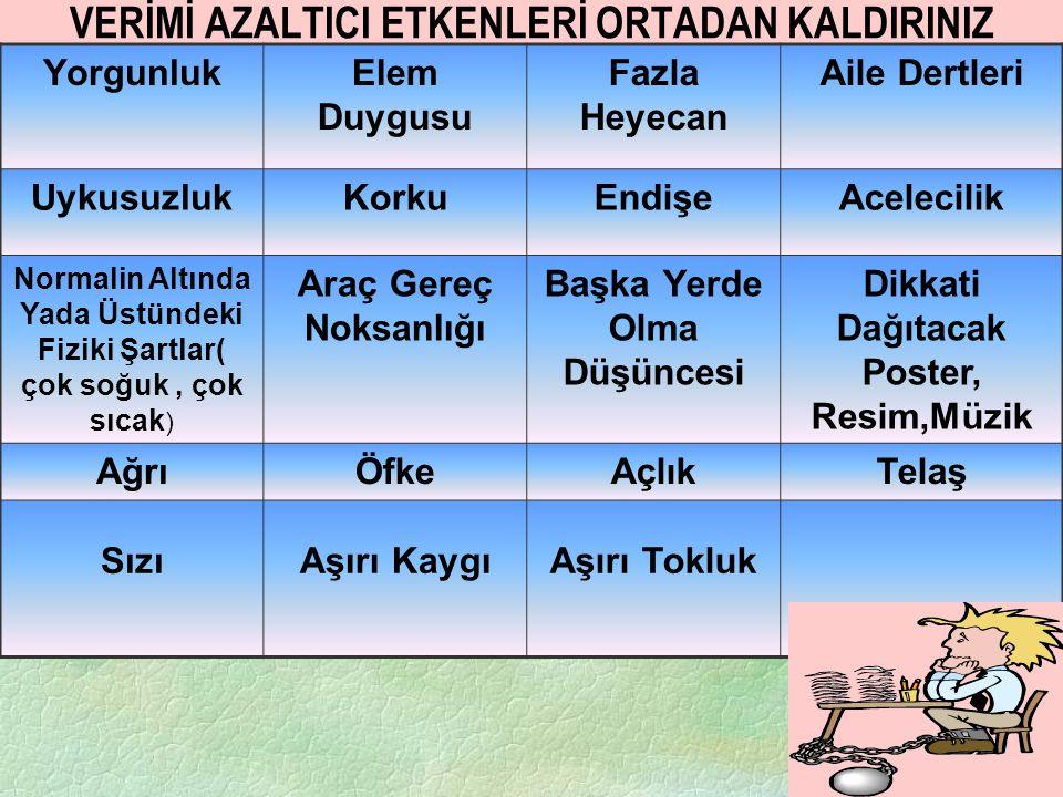 VERİMİ AZALTICI ETKENLERİ ORTADAN KALDIRINIZ