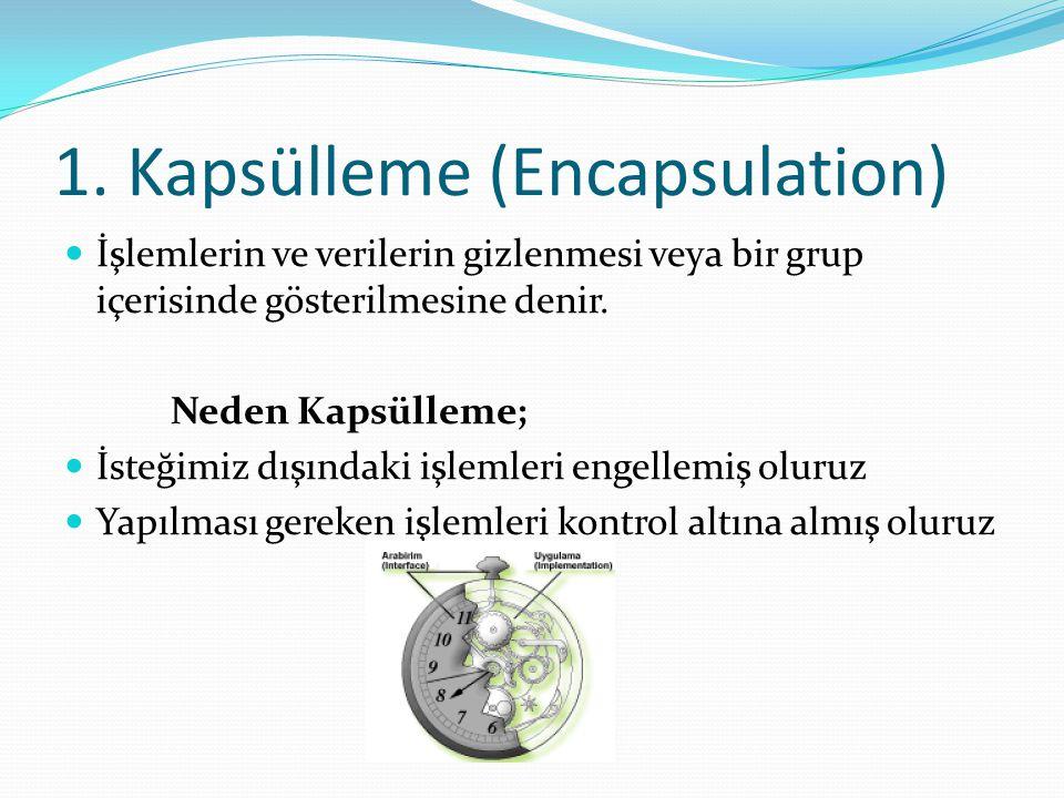 1. Kapsülleme (Encapsulation)