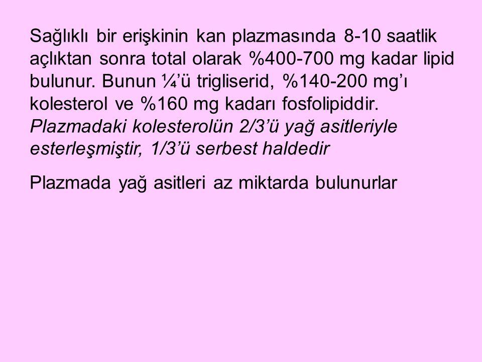 Sağlıklı bir erişkinin kan plazmasında 8-10 saatlik açlıktan sonra total olarak %400-700 mg kadar lipid bulunur. Bunun ¼'ü trigliserid, %140-200 mg'ı kolesterol ve %160 mg kadarı fosfolipiddir. Plazmadaki kolesterolün 2/3'ü yağ asitleriyle esterleşmiştir, 1/3'ü serbest haldedir