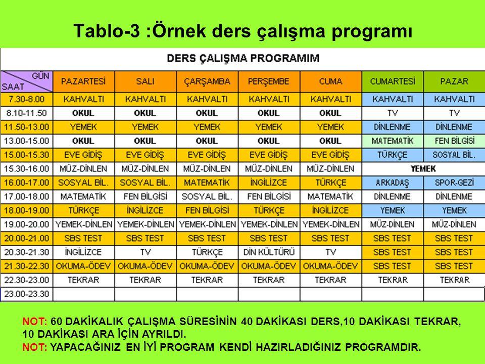 Tablo-3 :Örnek ders çalışma programı