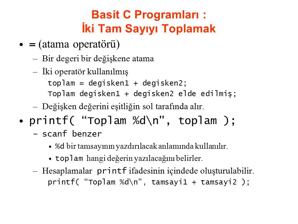 Basit C Programları : İki Tam Sayıyı Toplamak