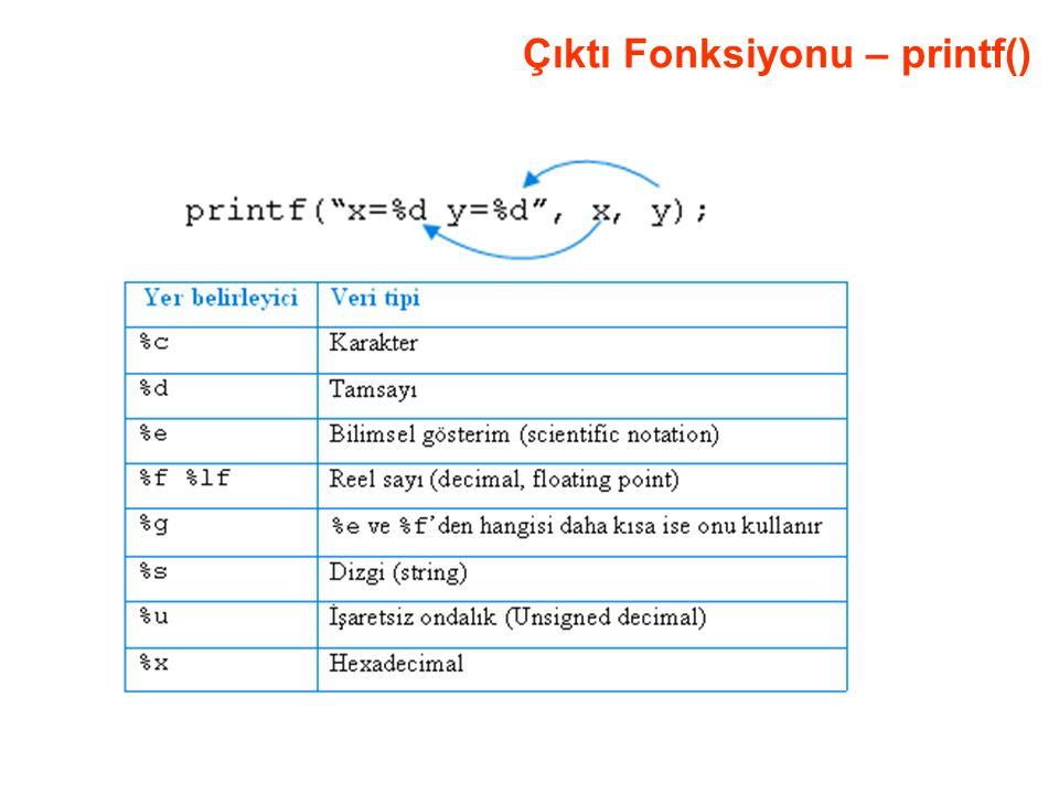 Çıktı Fonksiyonu – printf()