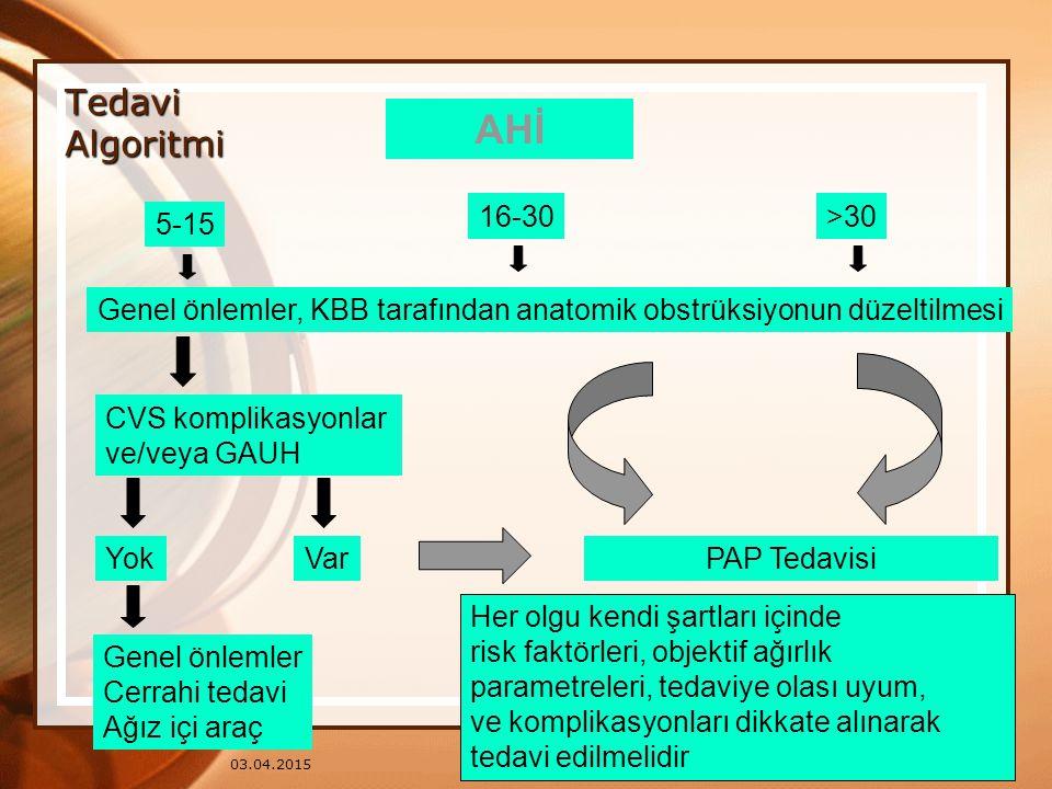 AHİ Tedavi Algoritmi 16-30 >30 5-15