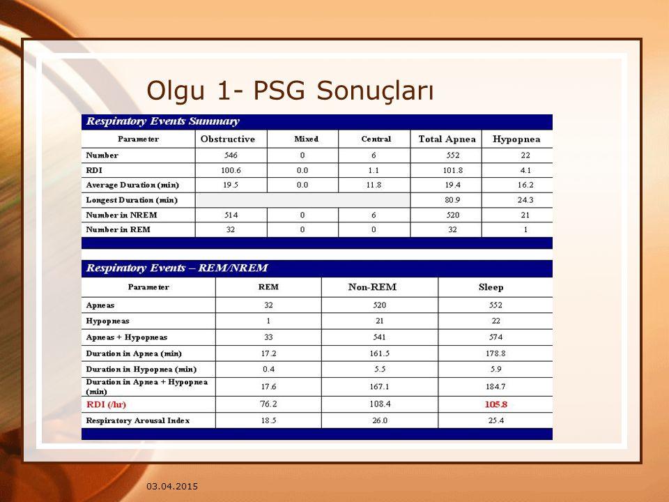Olgu 1- PSG Sonuçları 09.04.2017