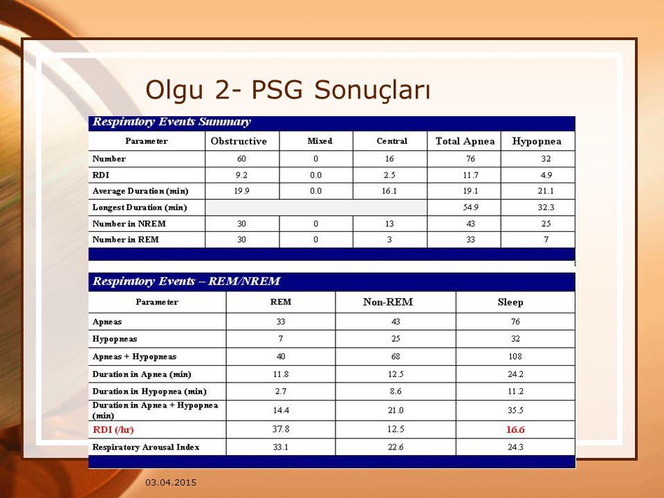Olgu 2- PSG Sonuçları 09.04.2017