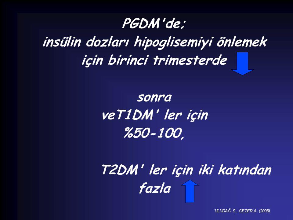 insülin dozları hipoglisemiyi önlemek için birinci trimesterde