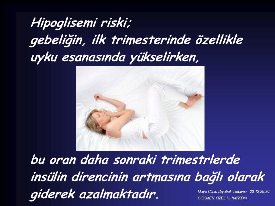 gebeliğin, ilk trimesterinde özellikle uyku esanasında yükselirken,