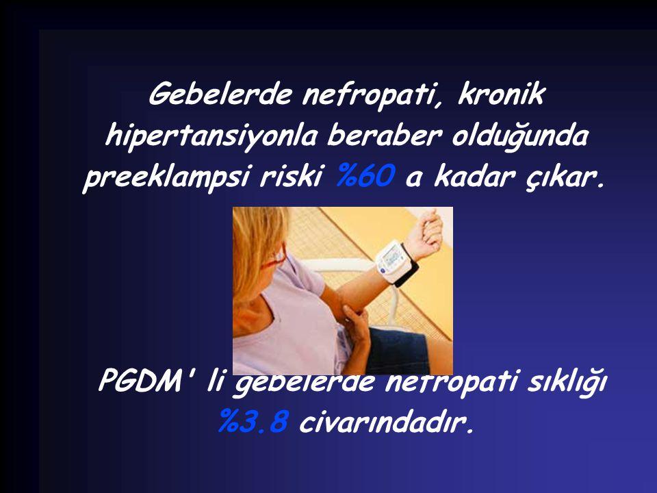 PGDM li gebelerde nefropati sıklığı %3.8 civarındadır.