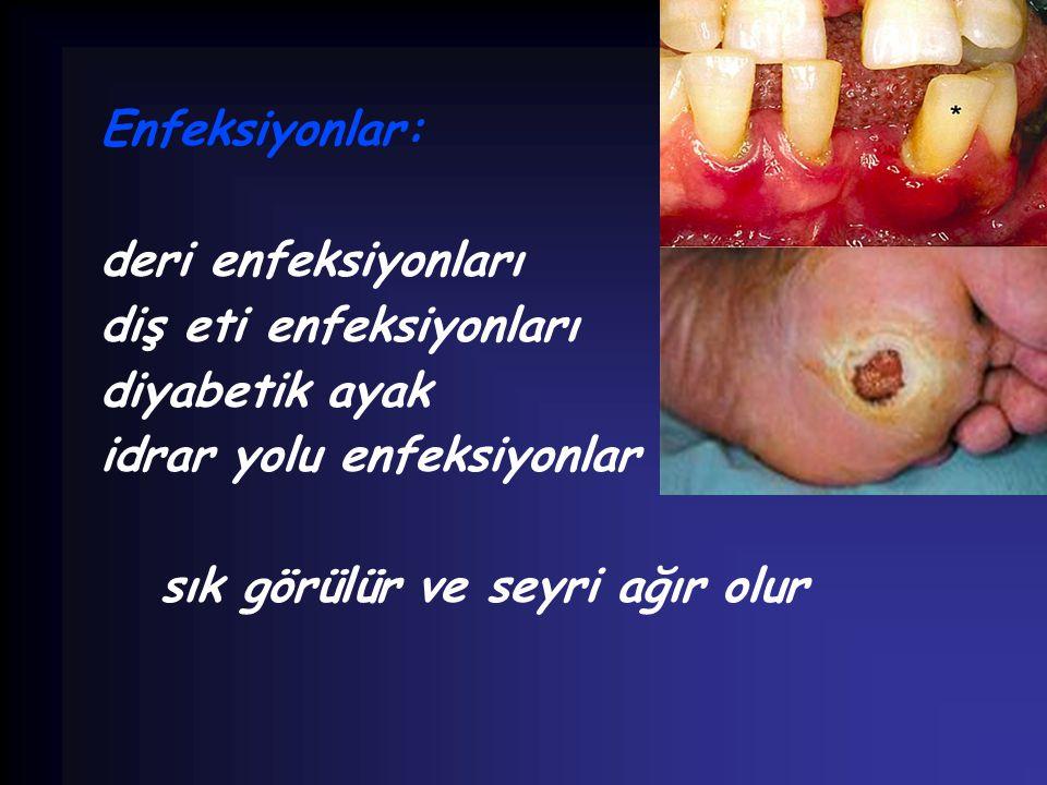Enfeksiyonlar: deri enfeksiyonları. diş eti enfeksiyonları. diyabetik ayak. idrar yolu enfeksiyonlar.