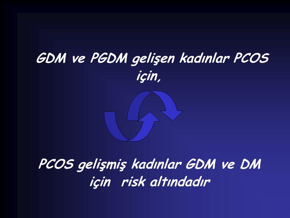 GDM ve PGDM gelişen kadınlar PCOS için,