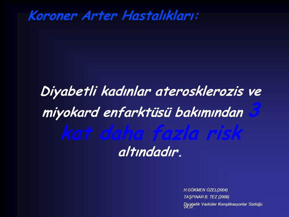 Koroner Arter Hastalıkları: