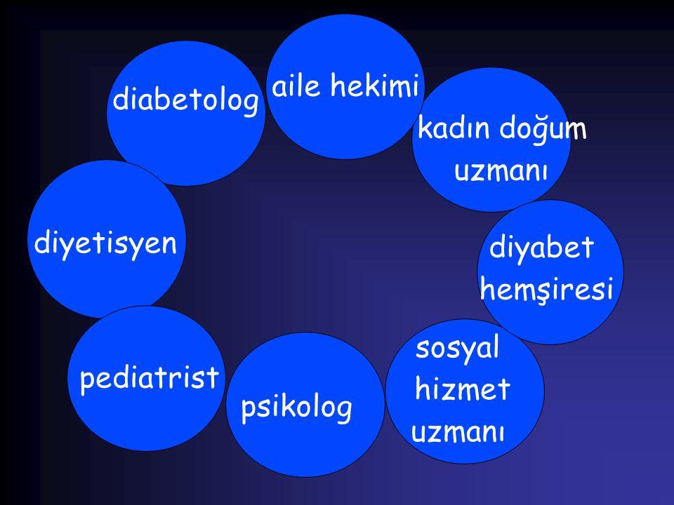 Diyabetli gebeler sağlık ekibiyle;