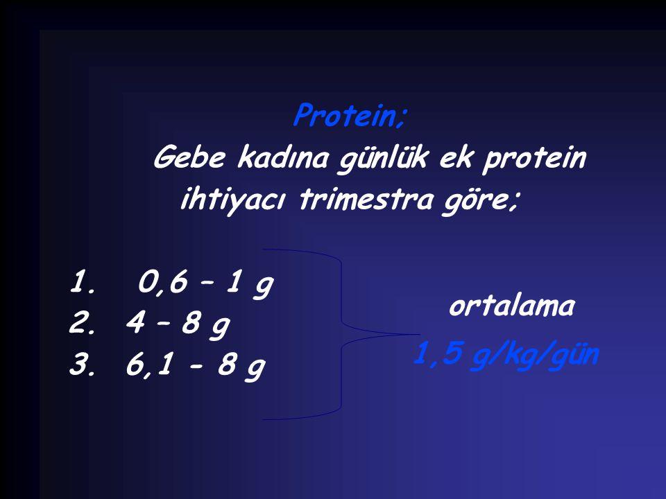 Gebe kadına günlük ek protein ihtiyacı trimestra göre;