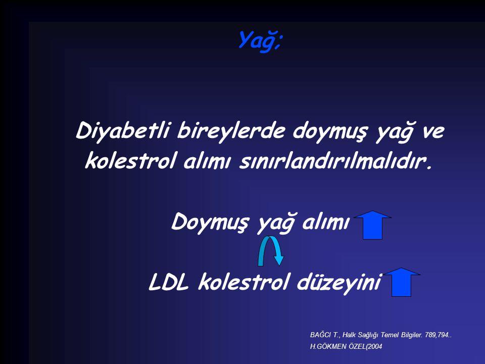 LDL kolestrol düzeyini