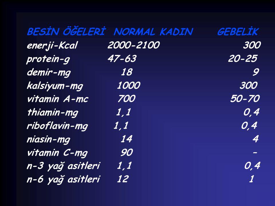 BESİN ÖĞELERİ NORMAL KADIN GEBELİK enerji-Kcal 2000-2100 300