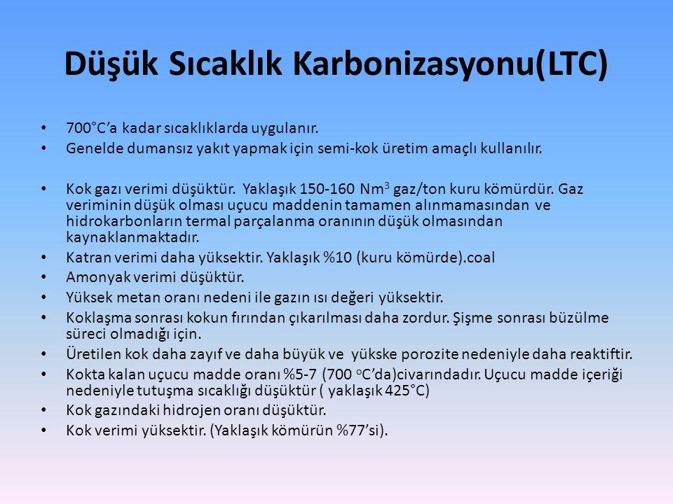 Düşük Sıcaklık Karbonizasyonu(LTC)