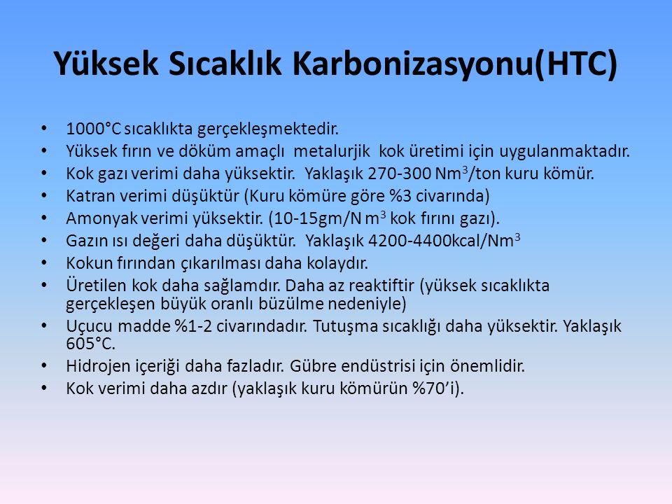 Yüksek Sıcaklık Karbonizasyonu(HTC)