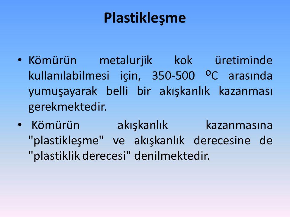 Plastikleşme Kömürün metalurjik kok üretiminde kullanılabilmesi için, 350-500 OC arasında yumuşayarak belli bir akışkanlık kazanması gerekmektedir.