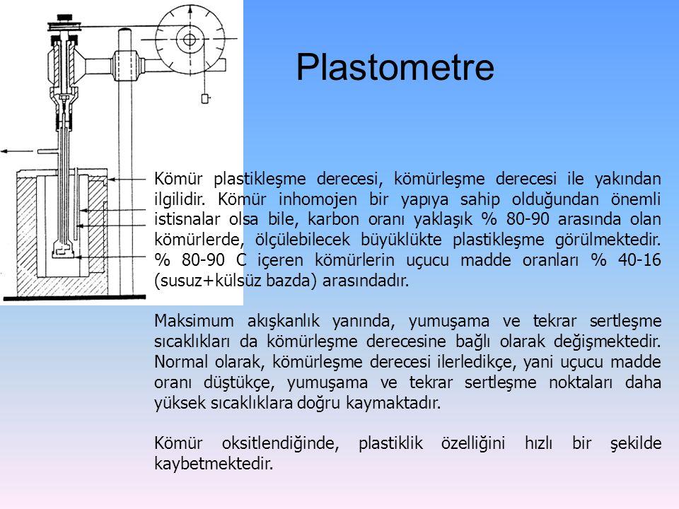 Plastometre