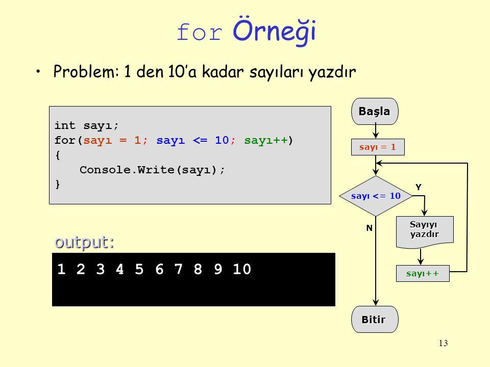 for Örneği Problem: 1 den 10'a kadar sayıları yazdır output: