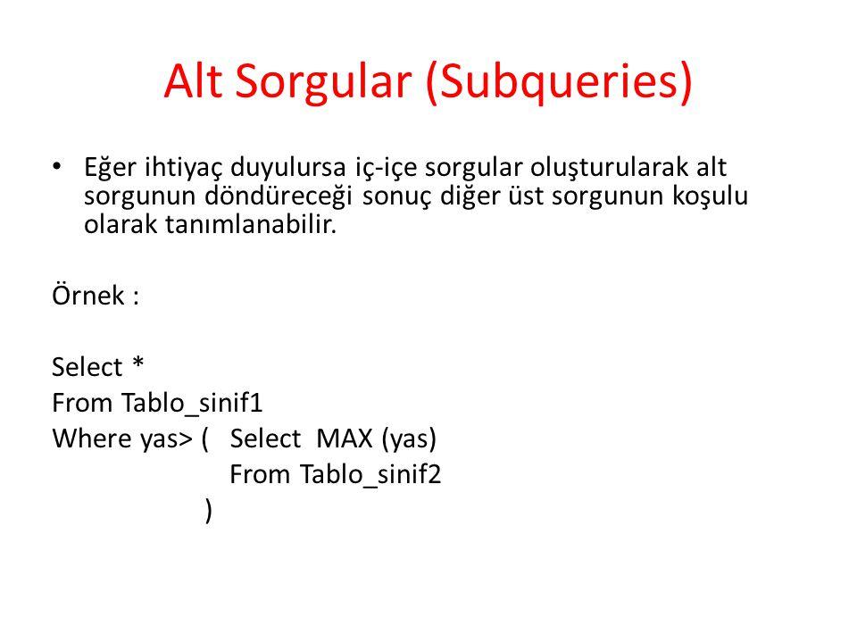 Alt Sorgular (Subqueries)