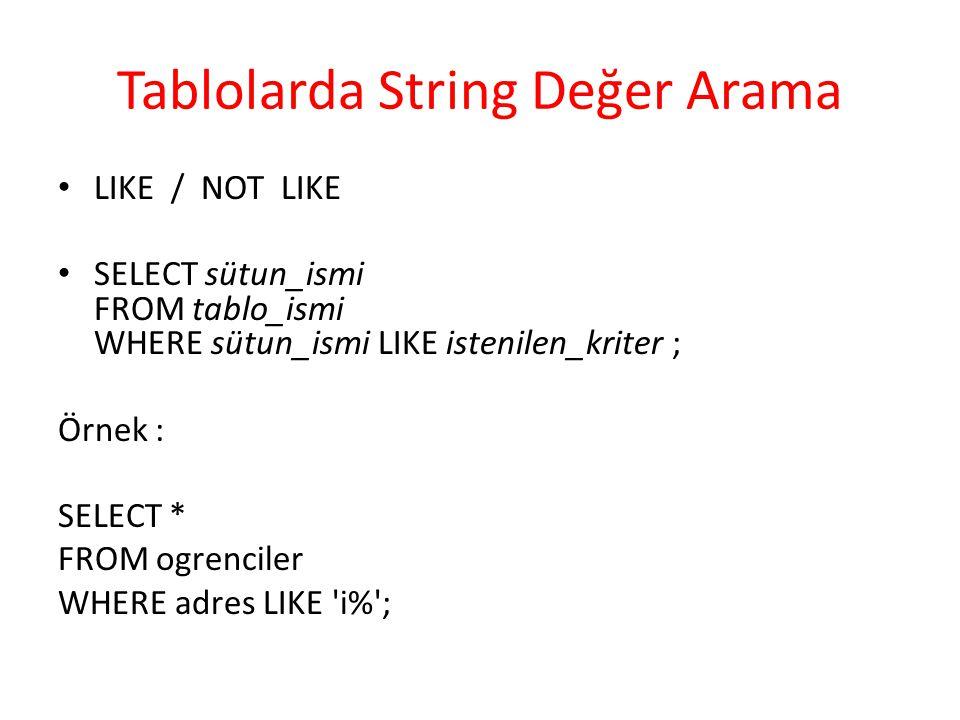 Tablolarda String Değer Arama