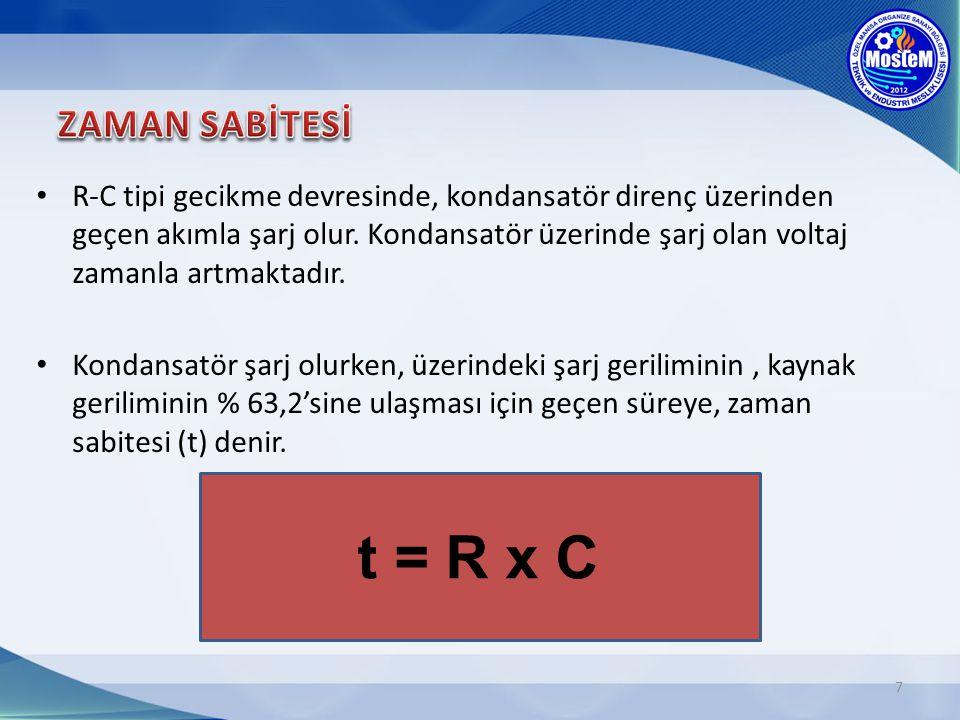 ZAMAN SABİTESİ