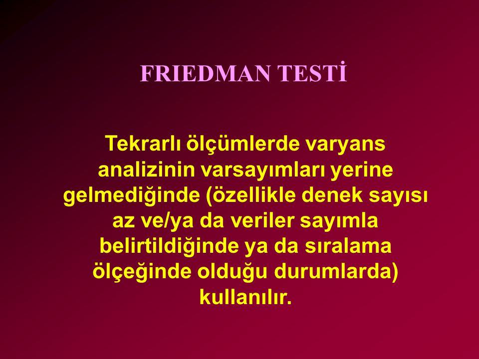 FRIEDMAN TESTİ
