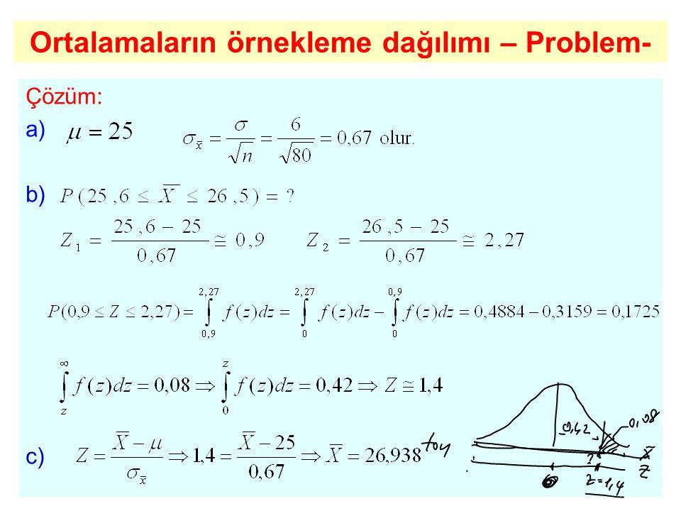 Ortalamaların örnekleme dağılımı – Problem-